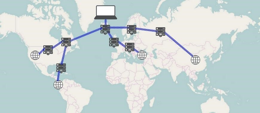 il miglior VPN per l'anonimato online