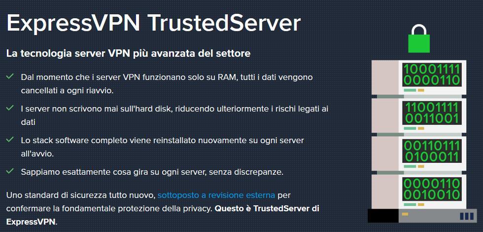 https://pctempo.com/wp-content/uploads/2020/04/ExpressVPN-TrustedServer.jpg