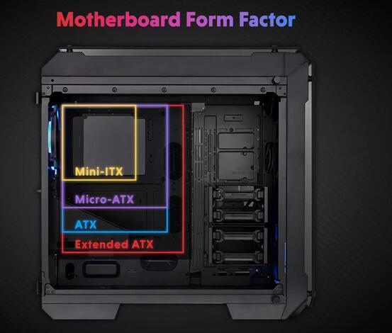 Dimensioni della Scheda Madre